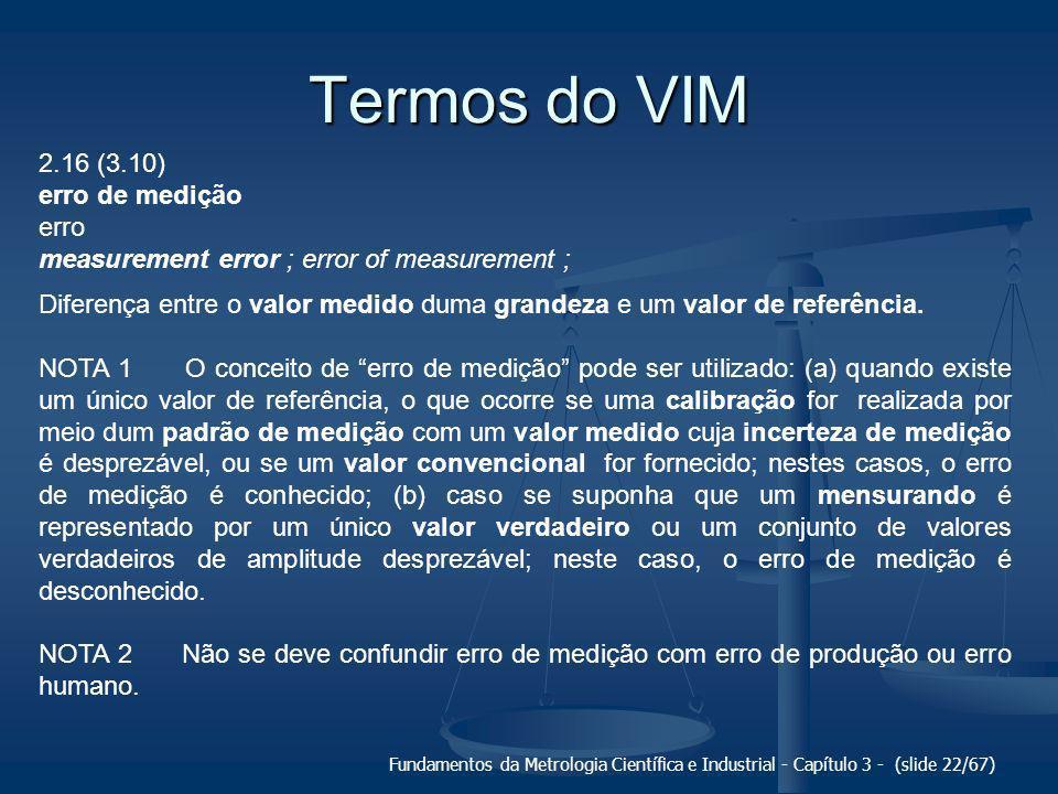 Termos do VIM 2.16 (3.10) erro de medição erro