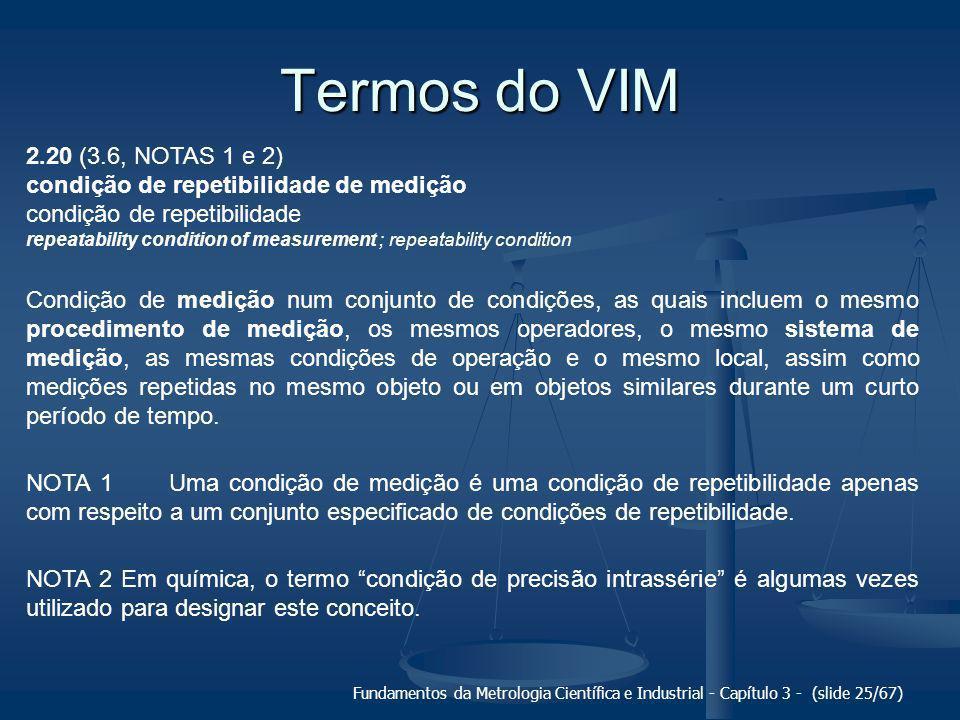 Termos do VIM 2.20 (3.6, NOTAS 1 e 2) condição de repetibilidade de medição. condição de repetibilidade.