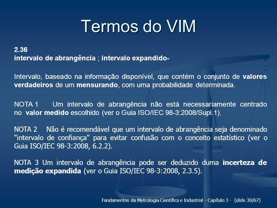 Termos do VIM 2.36 intervalo de abrangência ; intervalo expandido20