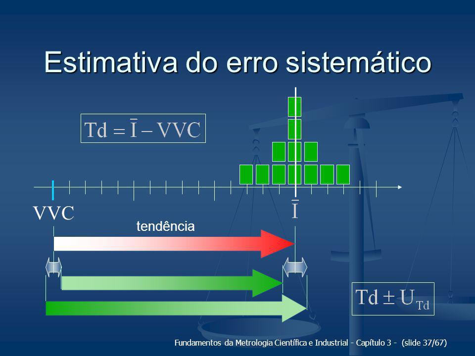 Estimativa do erro sistemático