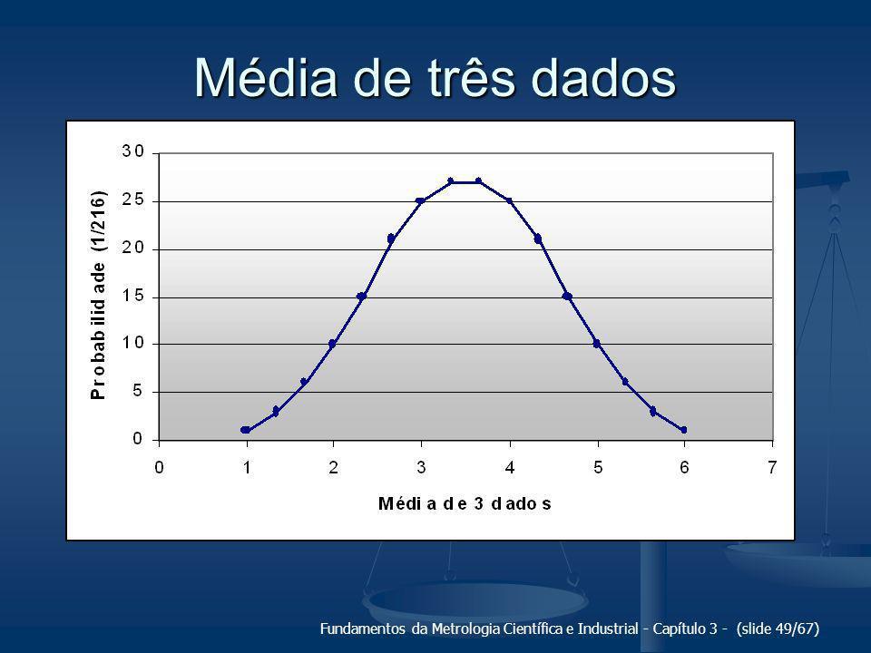 Média de três dados Fundamentos da Metrologia Científica e Industrial - Capítulo 3 - (slide 49/67)