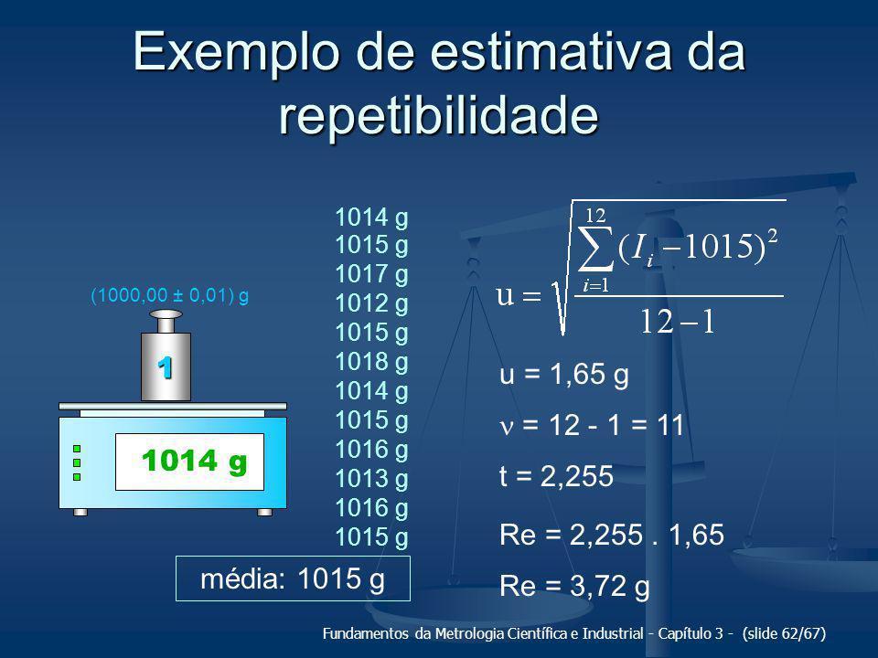 Exemplo de estimativa da repetibilidade