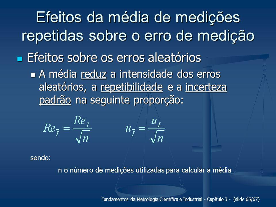 Efeitos da média de medições repetidas sobre o erro de medição