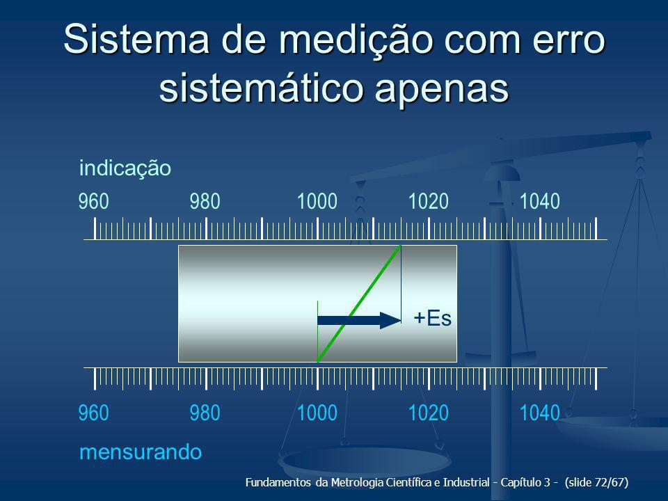 Sistema de medição com erro sistemático apenas