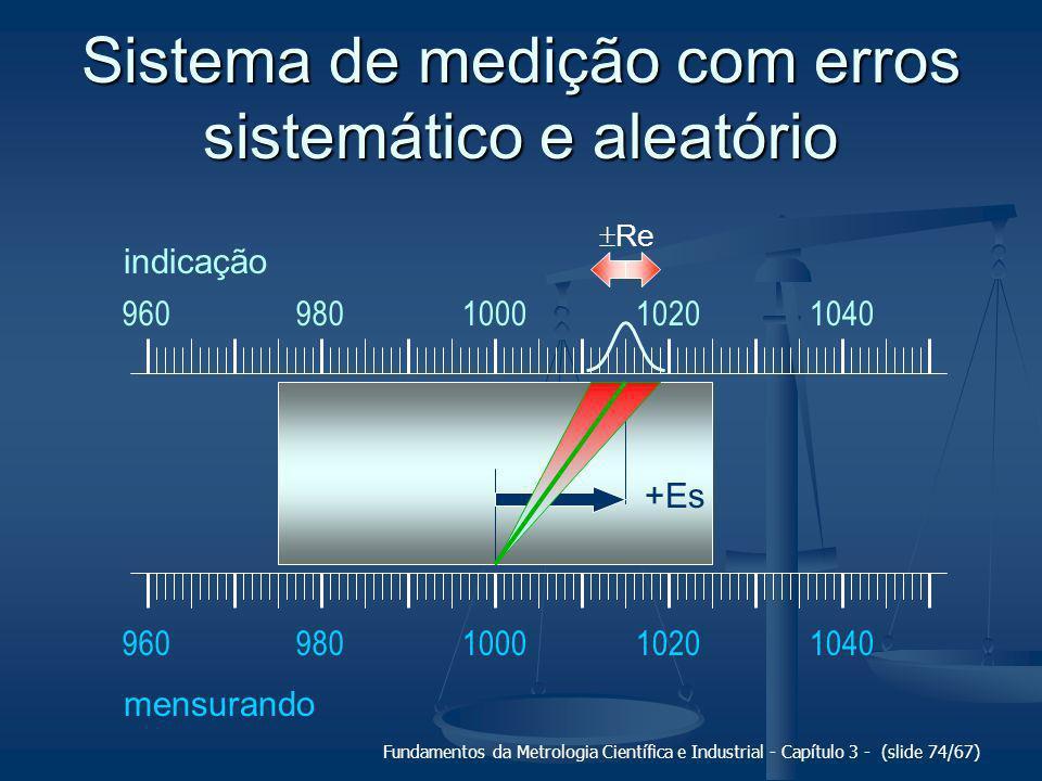 Sistema de medição com erros sistemático e aleatório