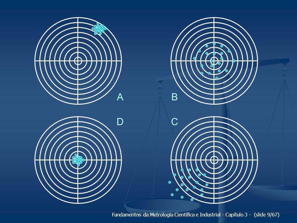 A B D C Fundamentos da Metrologia Científica e Industrial - Capítulo 3 - (slide 9/67)