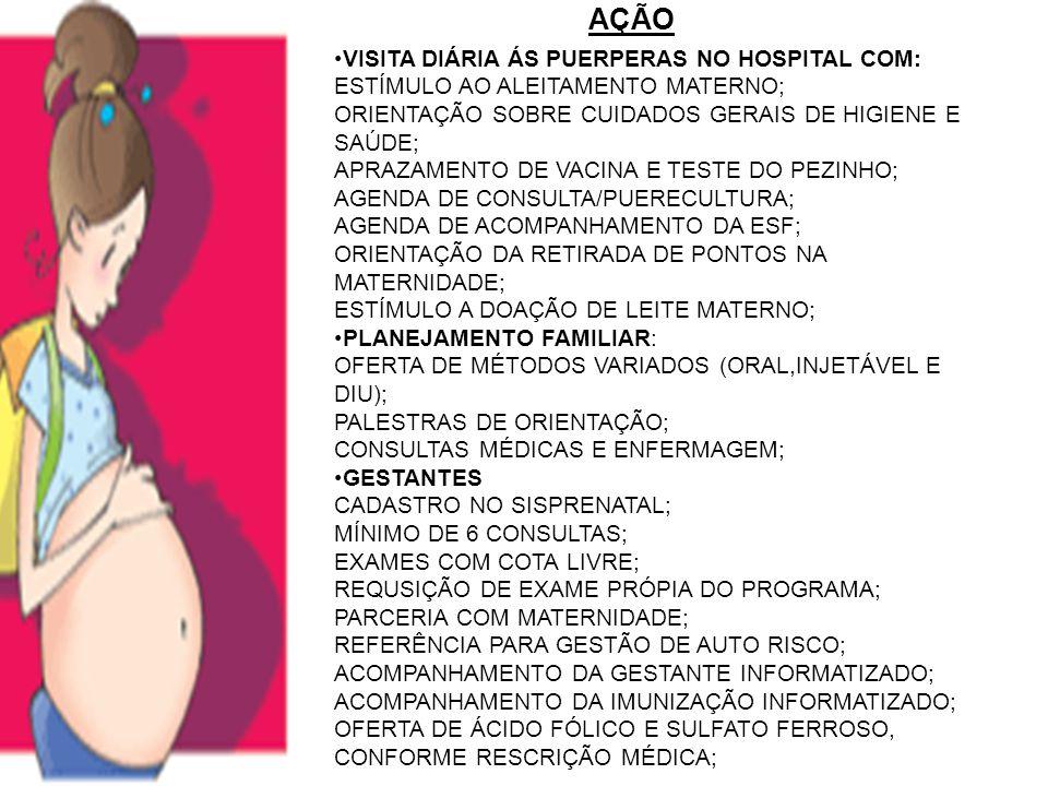 AÇÃO VISITA DIÁRIA ÁS PUERPERAS NO HOSPITAL COM: