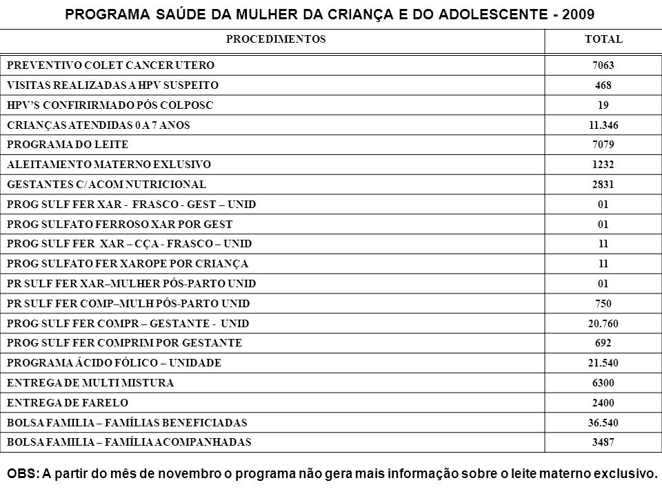 PROGRAMA SAÚDE DA MULHER DA CRIANÇA E DO ADOLESCENTE - 2009