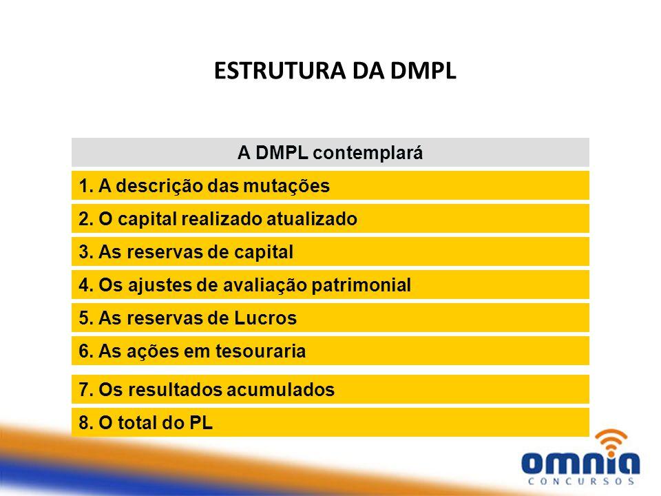 ESTRUTURA DA DMPL A DMPL contemplará 1. A descrição das mutações