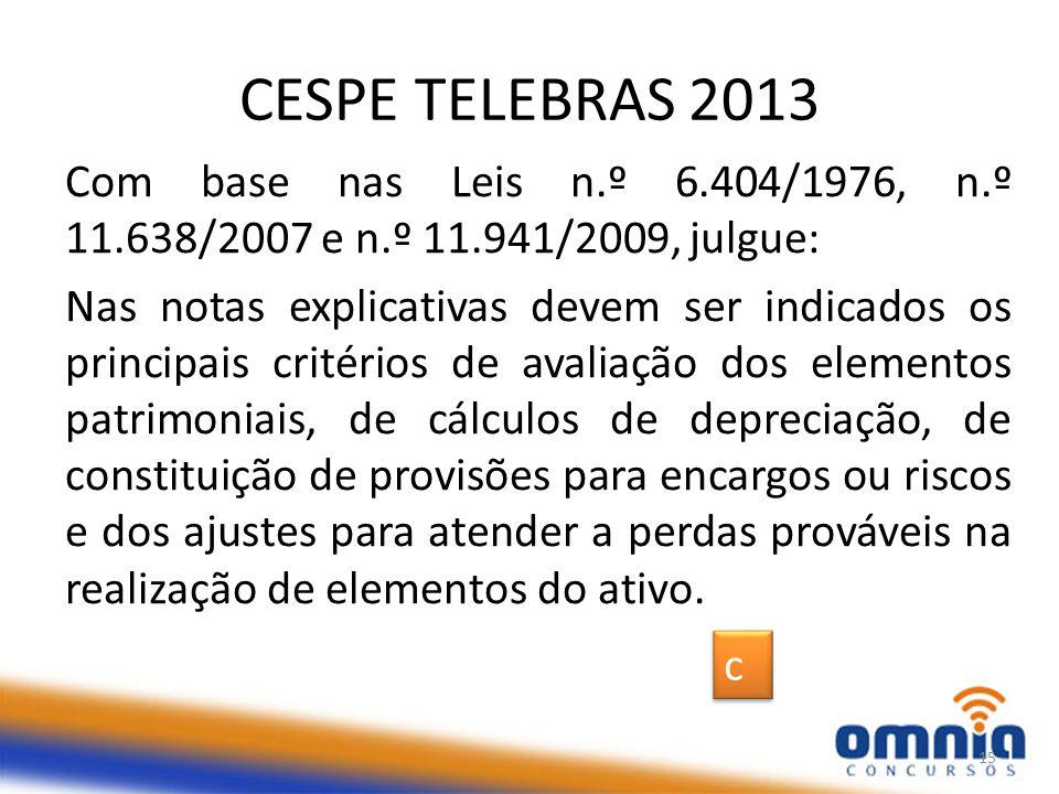 CESPE TELEBRAS 2013