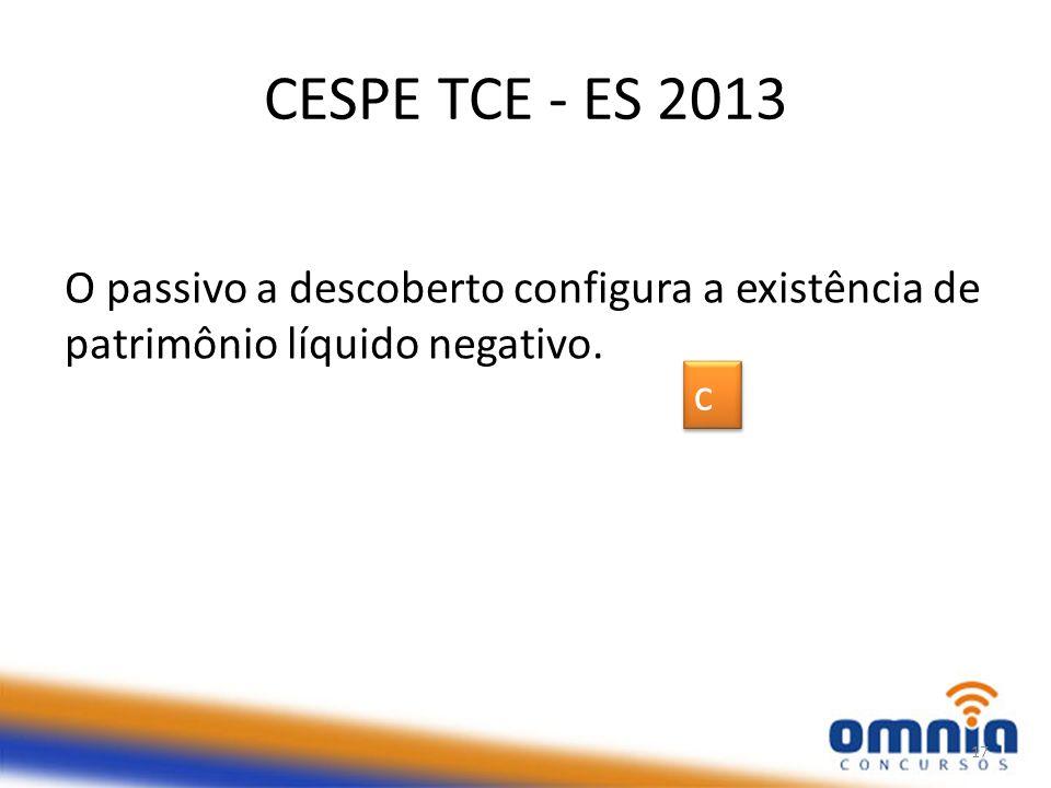 CESPE TCE - ES 2013 O passivo a descoberto configura a existência de patrimônio líquido negativo. c
