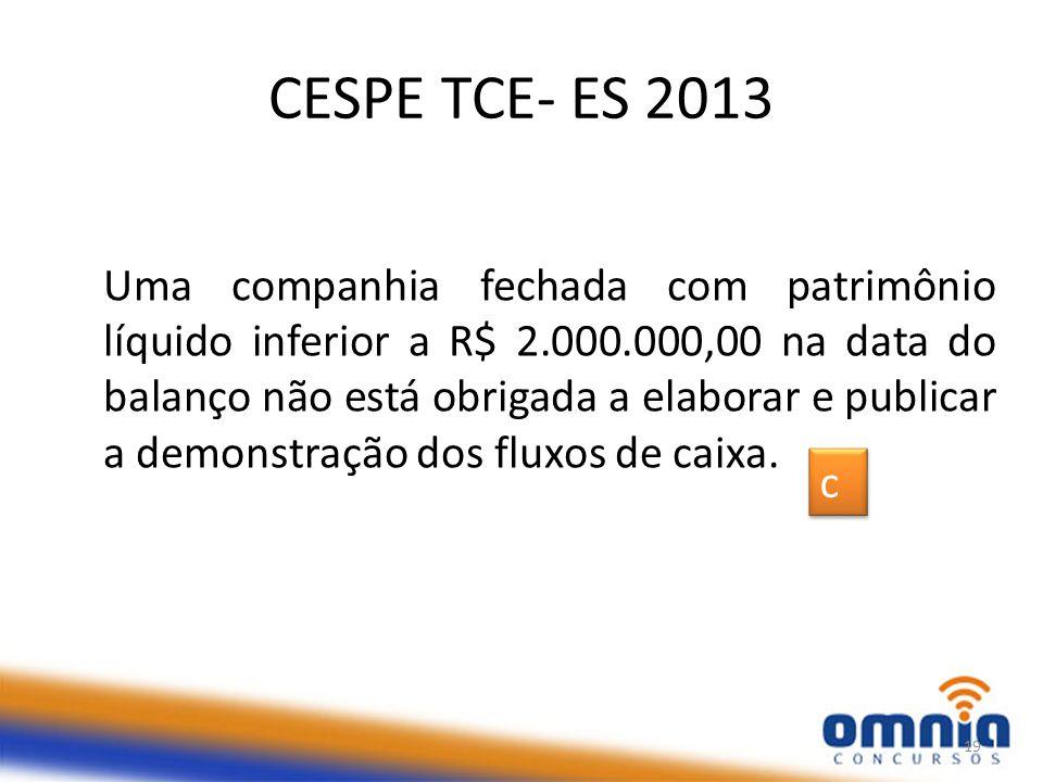 CESPE TCE- ES 2013