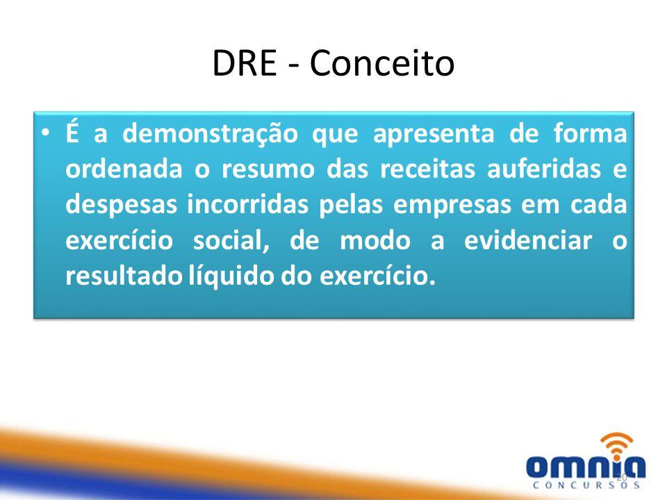 DRE - Conceito