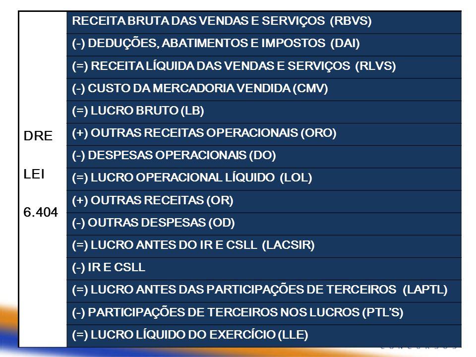 DRE LEI 6.404 RECEITA BRUTA DAS VENDAS E SERVIÇOS (RBVS)