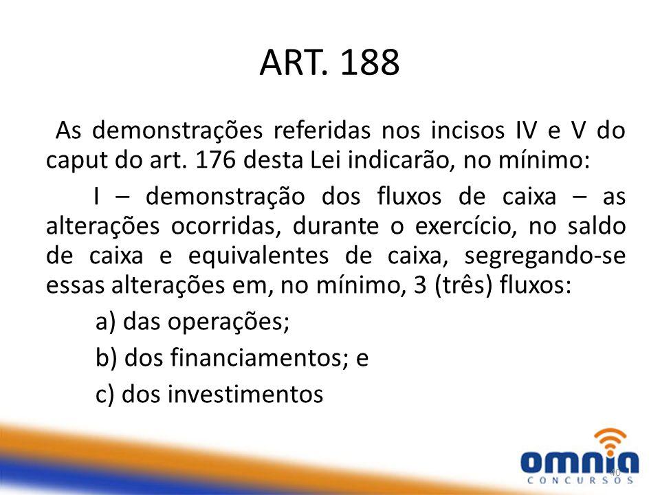 ART. 188