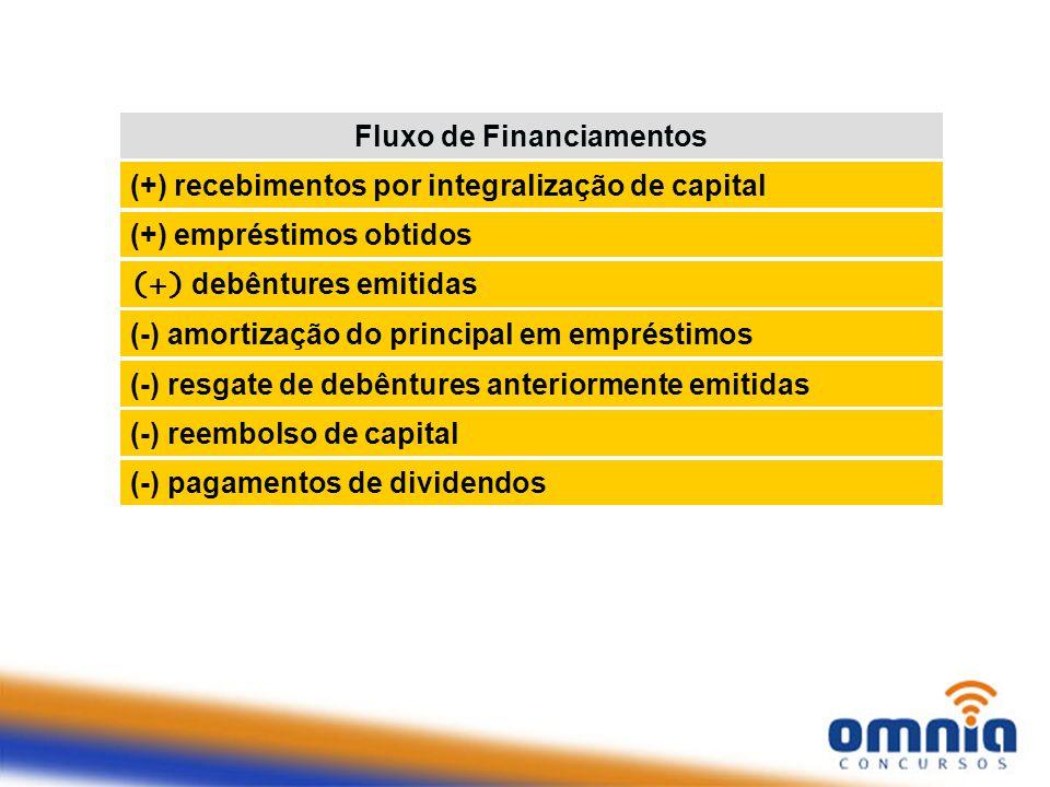 Fluxo de Financiamentos