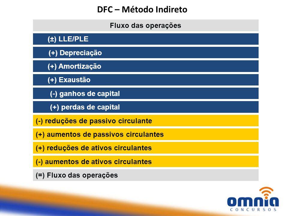 DFC – Método Indireto Fluxo das operações (±) LLE/PLE (+) Depreciação