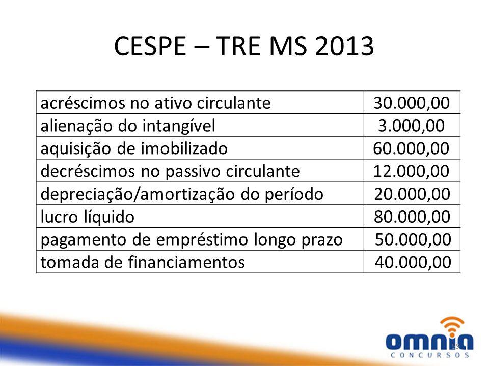 CESPE – TRE MS 2013 acréscimos no ativo circulante 30.000,00
