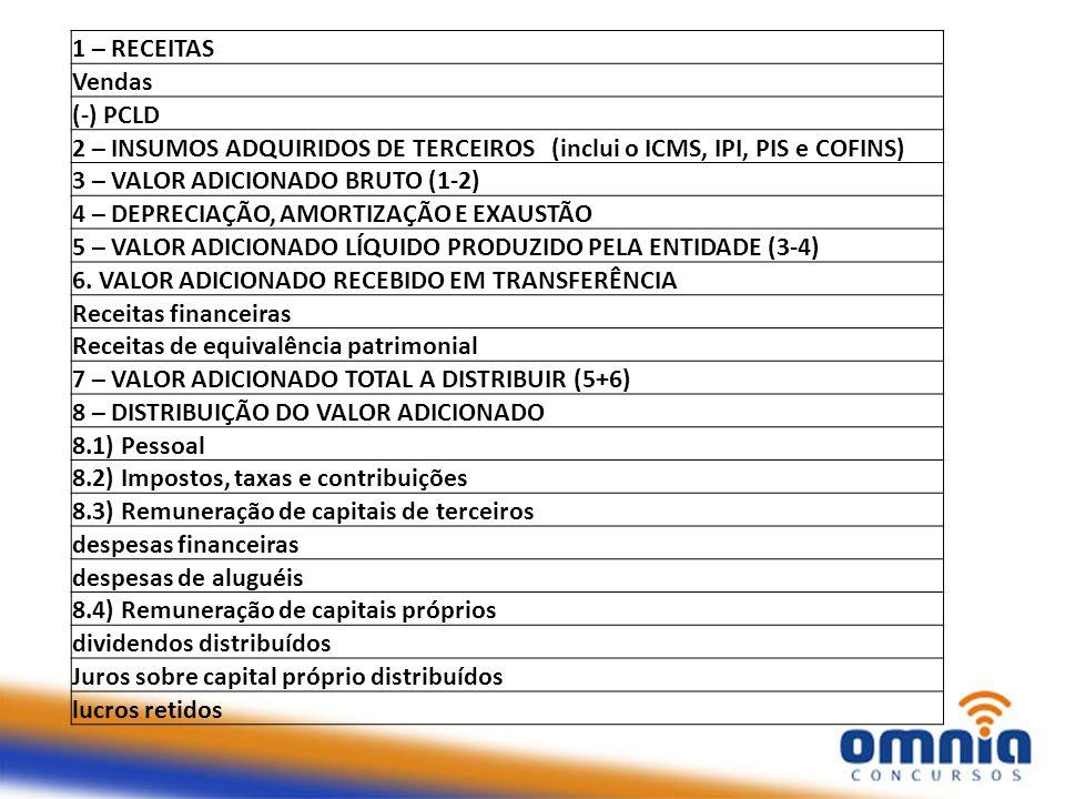 1 – RECEITAS Vendas. (-) PCLD. 2 – INSUMOS ADQUIRIDOS DE TERCEIROS (inclui o ICMS, IPI, PIS e COFINS)