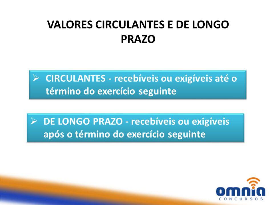 VALORES CIRCULANTES E DE LONGO PRAZO