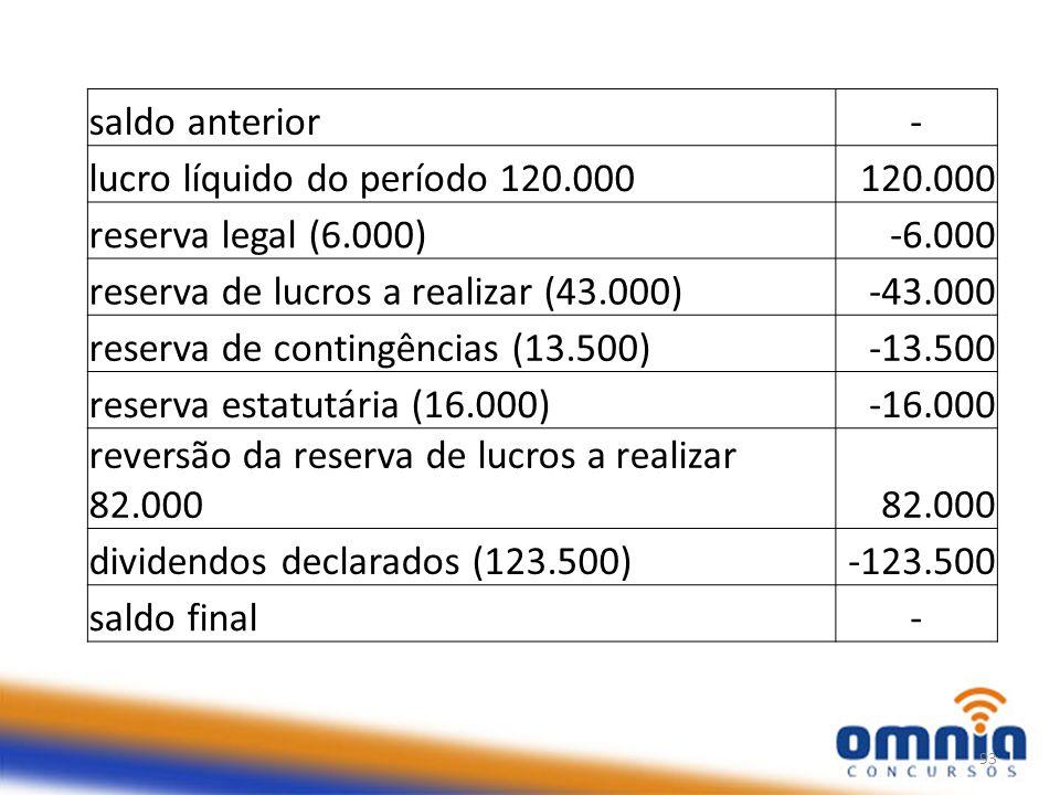 saldo anterior - lucro líquido do período 120.000. 120.000. reserva legal (6.000) -6.000. reserva de lucros a realizar (43.000)