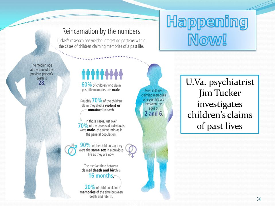 Happening Now! U.Va. psychiatrist Jim Tucker investigates children's claims of past lives