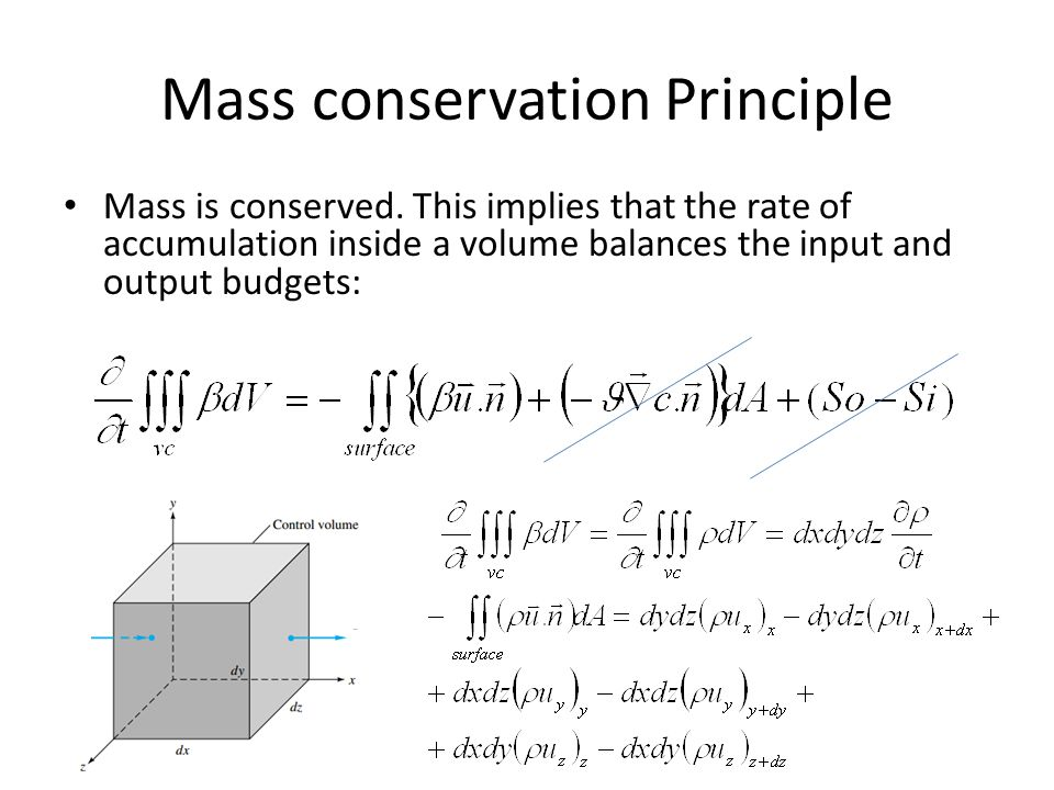 Mass conservation Principle