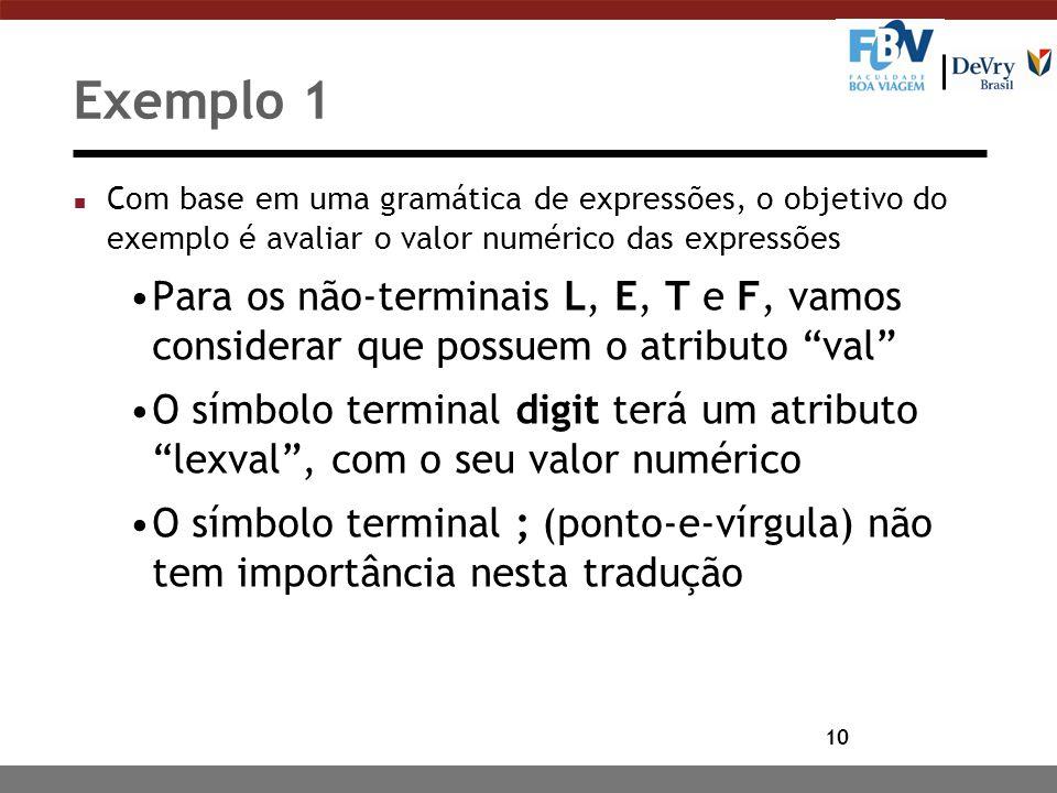Exemplo 1 Com base em uma gramática de expressões, o objetivo do exemplo é avaliar o valor numérico das expressões.