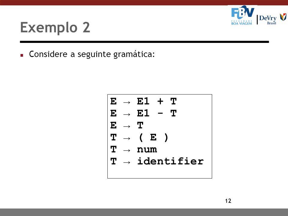Exemplo 2 E → E1 + T E → E1 - T E → T T → ( E ) T → num T → identifier
