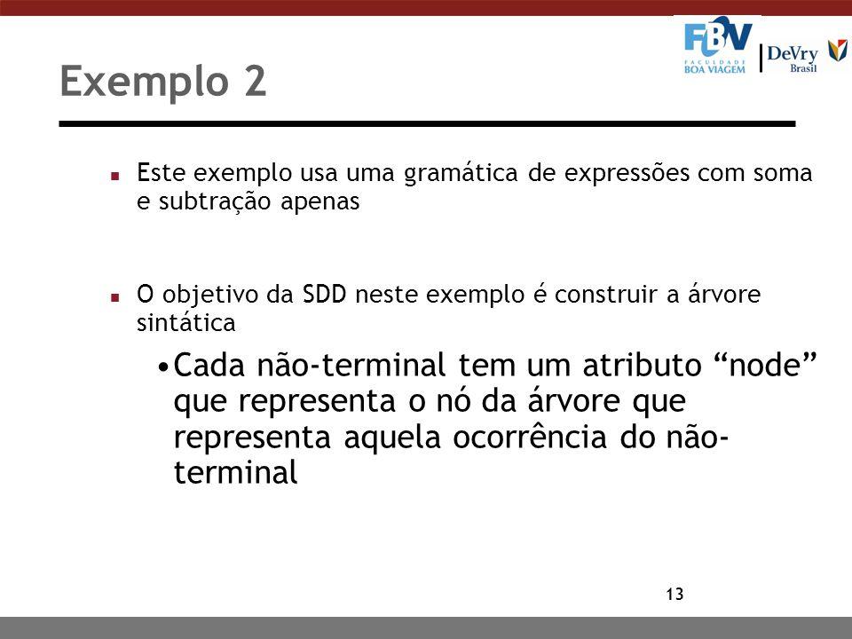 Exemplo 2 Este exemplo usa uma gramática de expressões com soma e subtração apenas. O objetivo da SDD neste exemplo é construir a árvore sintática.