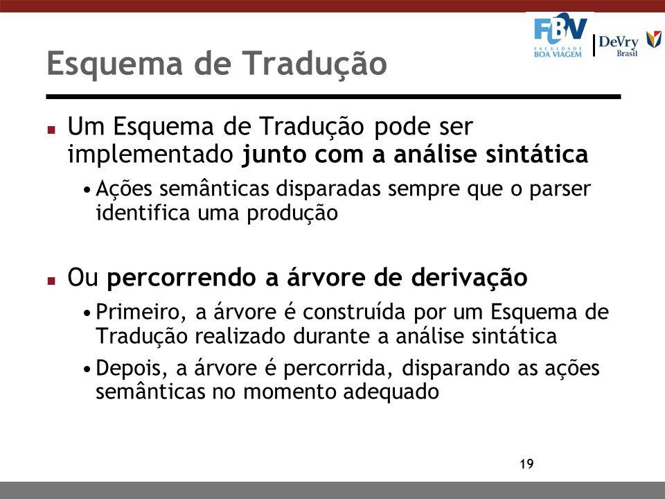 Esquema de Tradução Um Esquema de Tradução pode ser implementado junto com a análise sintática.