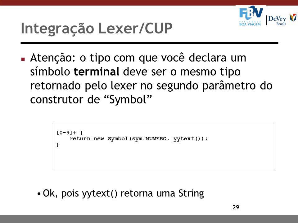 Integração Lexer/CUP