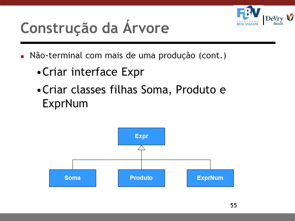 Construção da Árvore Criar interface Expr