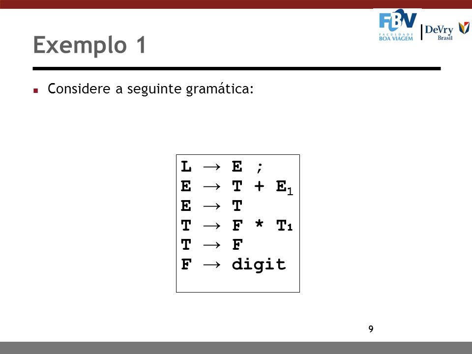 Exemplo 1 L → E ; E → T + E1 E → T T → F * T1 T → F F → digit