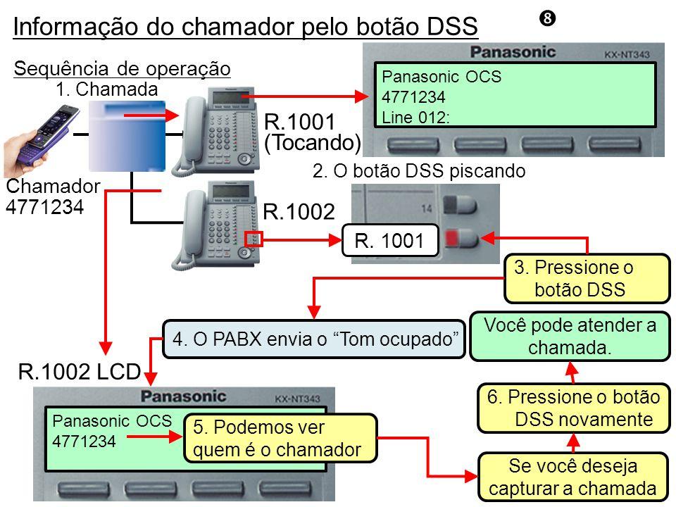 Informação do chamador pelo botão DSS