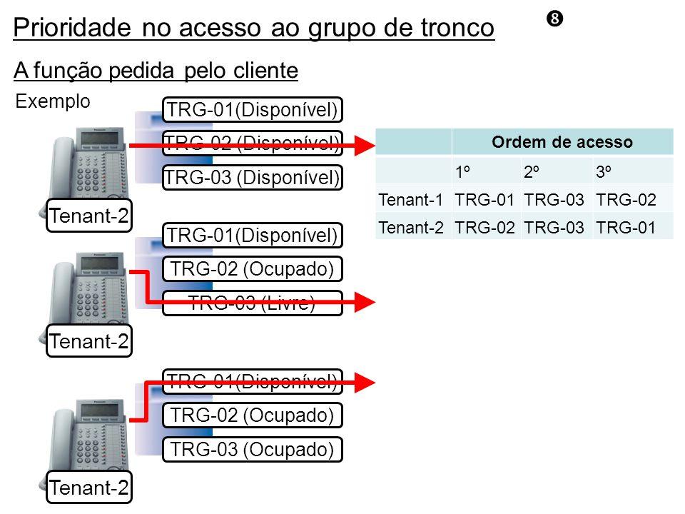 Prioridade no acesso ao grupo de tronco