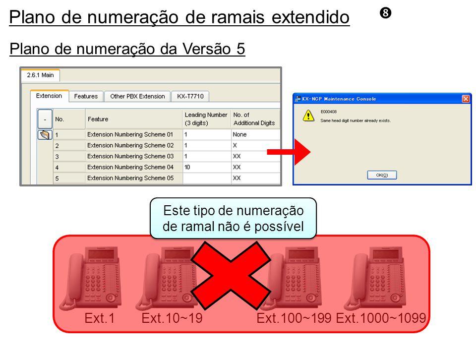 Este tipo de numeração de ramal não é possível