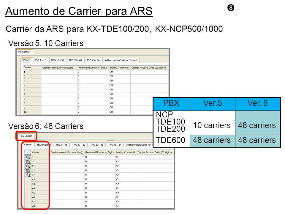 Aumento de Carrier para ARS