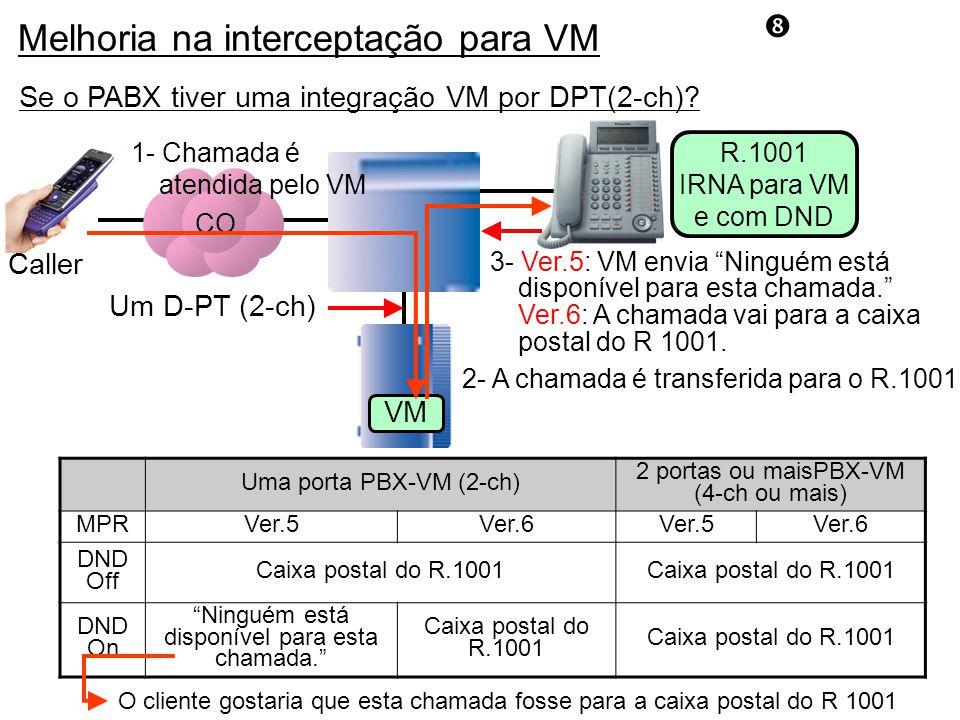 Melhoria na interceptação para VM