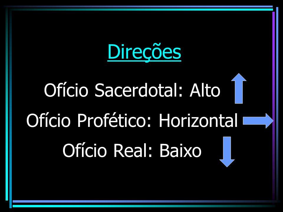 Direções Ofício Sacerdotal: Alto Ofício Profético: Horizontal