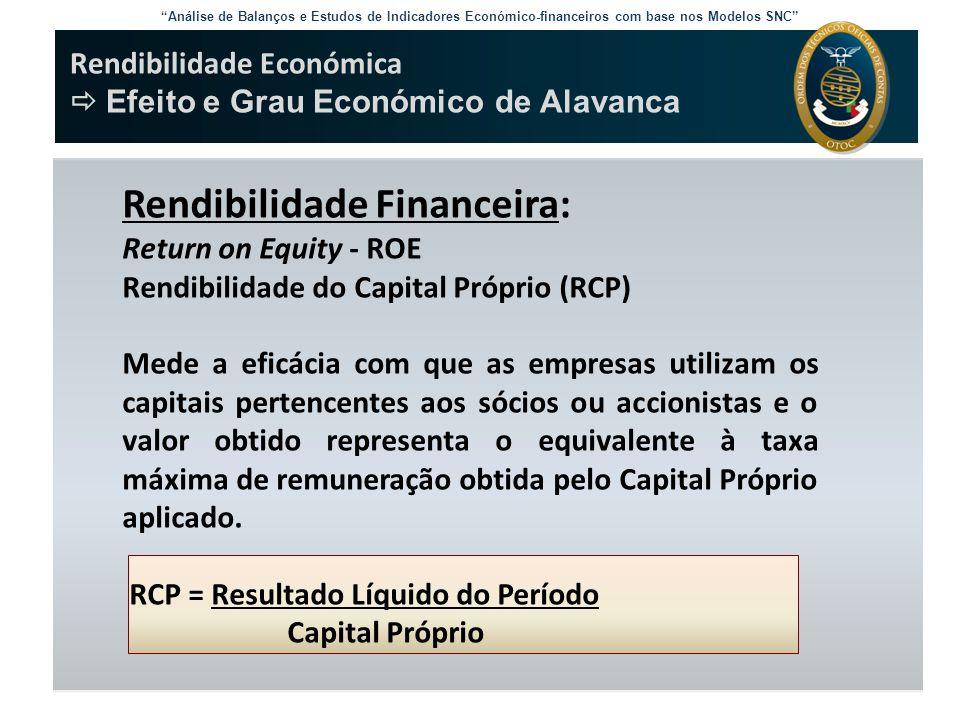 Rendibilidade Financeira:
