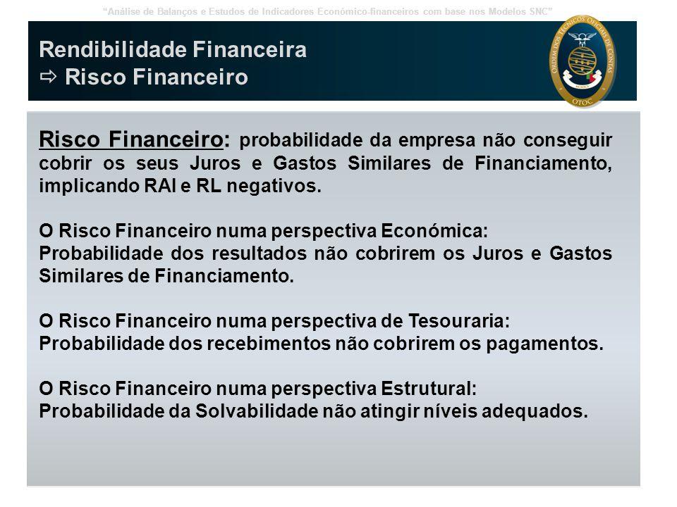 Rendibilidade Financeira  Risco Financeiro