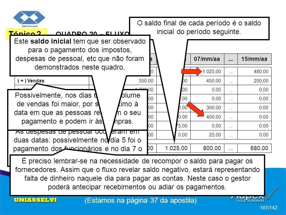 QUADRO 20 – FLUXO DE CAIXA OPERACIONAL DIÁRIO