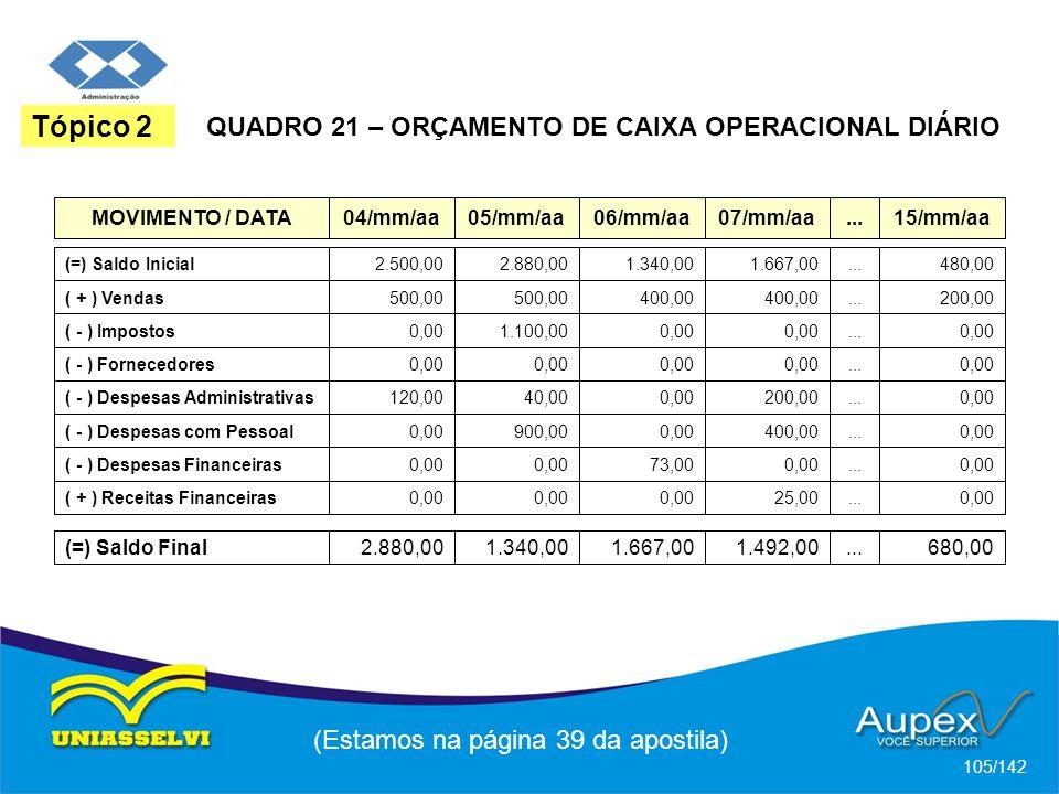 QUADRO 21 – ORÇAMENTO DE CAIXA OPERACIONAL DIÁRIO
