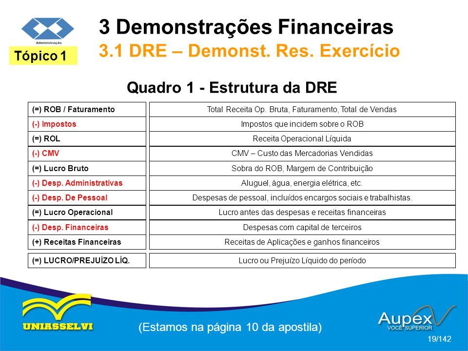 3 Demonstrações Financeiras 3.1 DRE – Demonst. Res. Exercício