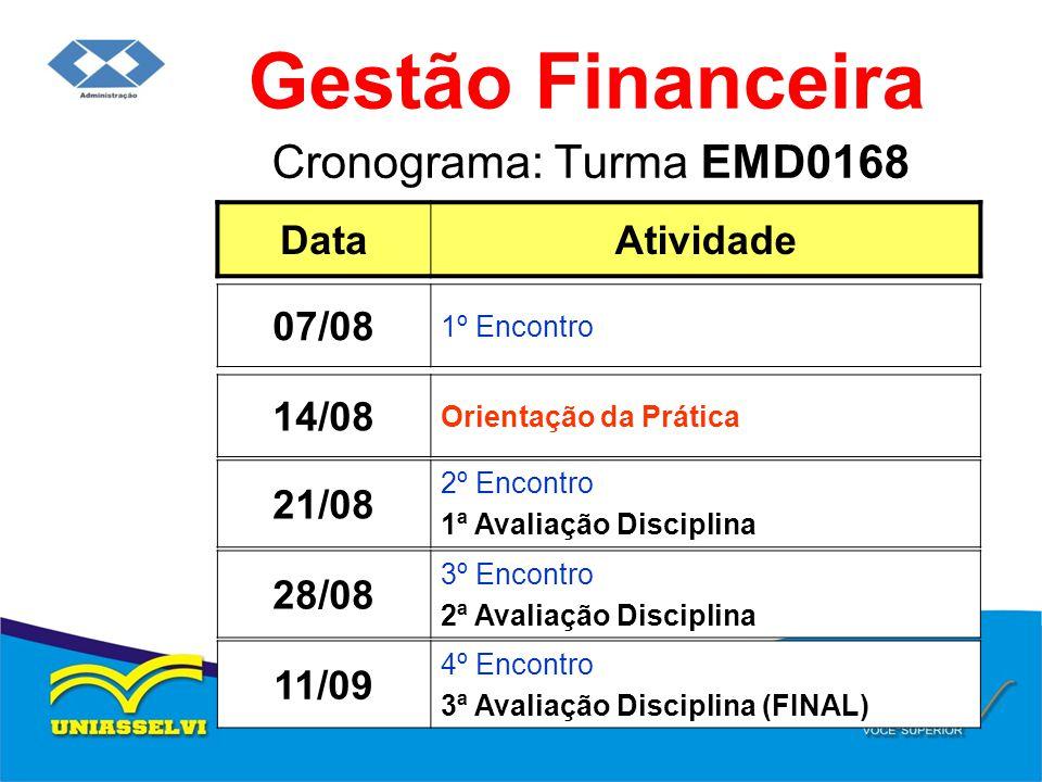 Gestão Financeira Cronograma: Turma EMD0168 Data Atividade 07/08 14/08
