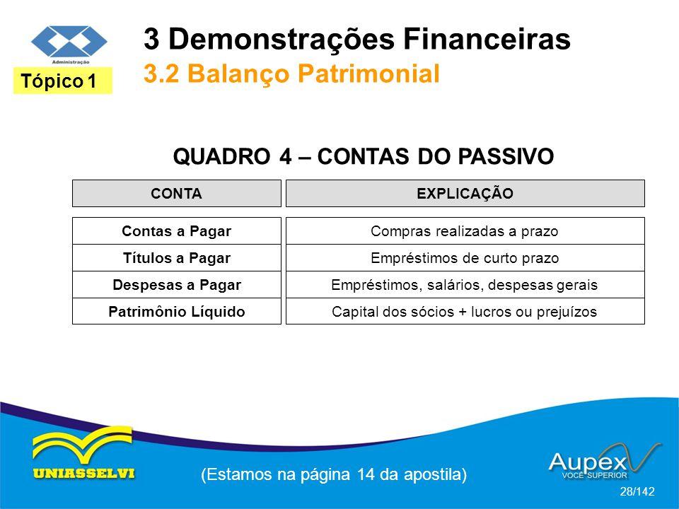 3 Demonstrações Financeiras 3.2 Balanço Patrimonial