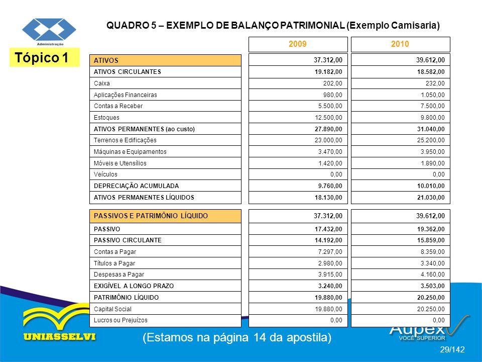 QUADRO 5 – EXEMPLO DE BALANÇO PATRIMONIAL (Exemplo Camisaria)