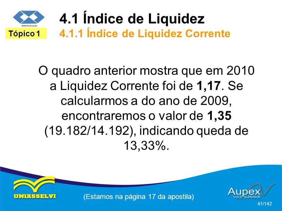 4.1 Índice de Liquidez 4.1.1 Índice de Liquidez Corrente