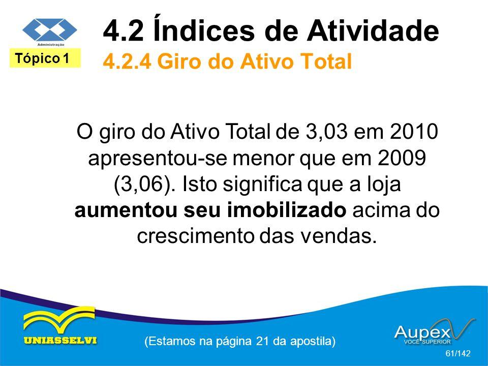 4.2 Índices de Atividade 4.2.4 Giro do Ativo Total